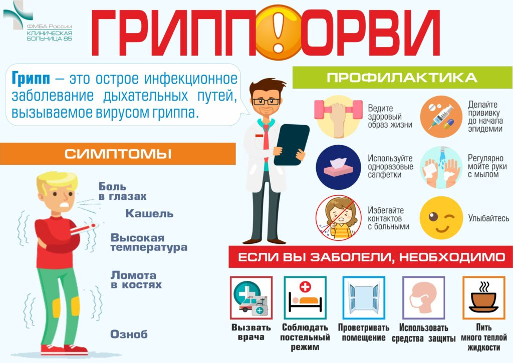 плакат профилактика гриппа и орз